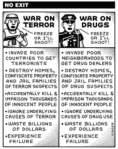 the drug wars and the drug prohibition in the united states The united states of america© s war on drugs today is very similar to america© s prohibition of alcohol in the 1920© s these two major issues of their time.